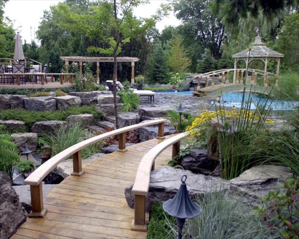 Rectangular backyard landscaping ideas mystical designs for Backyard pool landscape designs